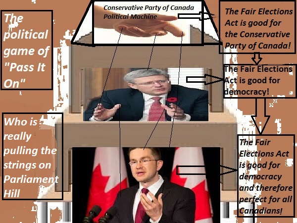Who is really pulling the strings on Parliament Hill